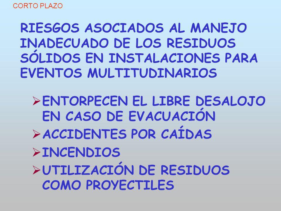 RIESGOS ASOCIADOS AL MANEJO INADECUADO DE LOS RESIDUOS SÓLIDOS EN INSTALACIONES PARA EVENTOS MULTITUDINARIOS ENTORPECEN EL LIBRE DESALOJO EN CASO DE E