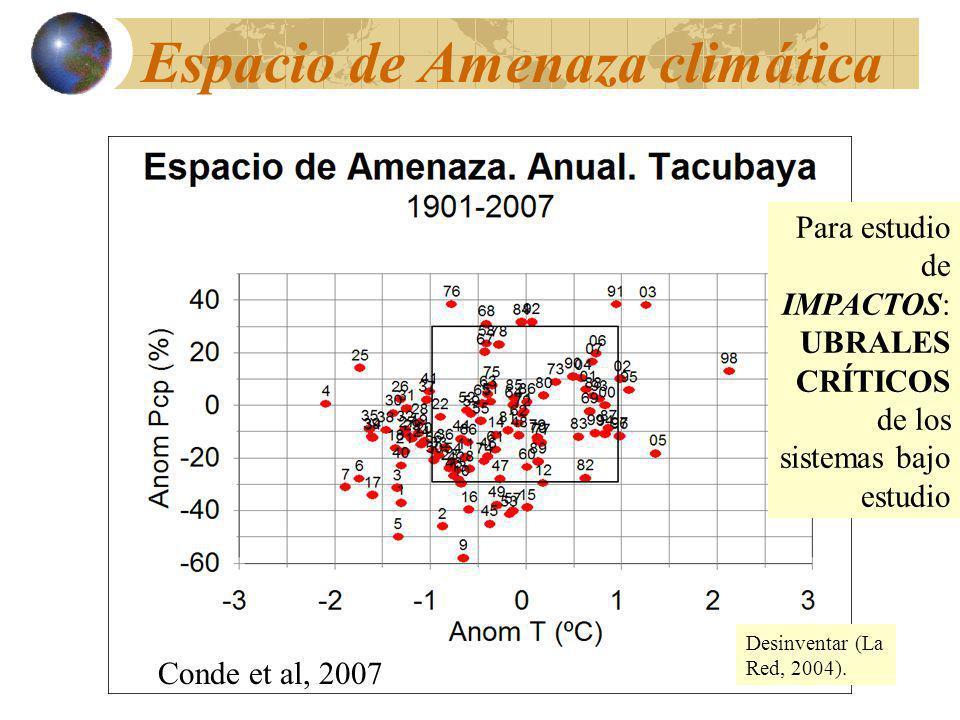 Espacio de Amenaza climática Conde et al, 2007 Desinventar (La Red, 2004).