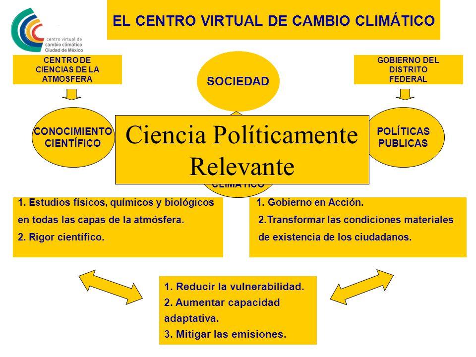 EL CENTRO VIRTUAL DE CAMBIO CLIMÁTICO CONOCIMIENTO CIENTÍFICO SOCIEDAD POLÍTICAS PUBLICAS CENTRO VIRTUAL DE CAMBIO CLIMÁTICO CENTRO DE CIENCIAS DE LA