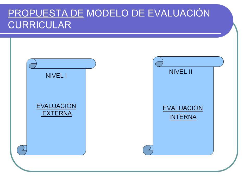PROPUESTA DE MODELO DE EVALUACIÓN CURRICULAR NIVEL I EVALUACIÓN EXTERNA NIVEL II EVALUACIÓN INTERNA