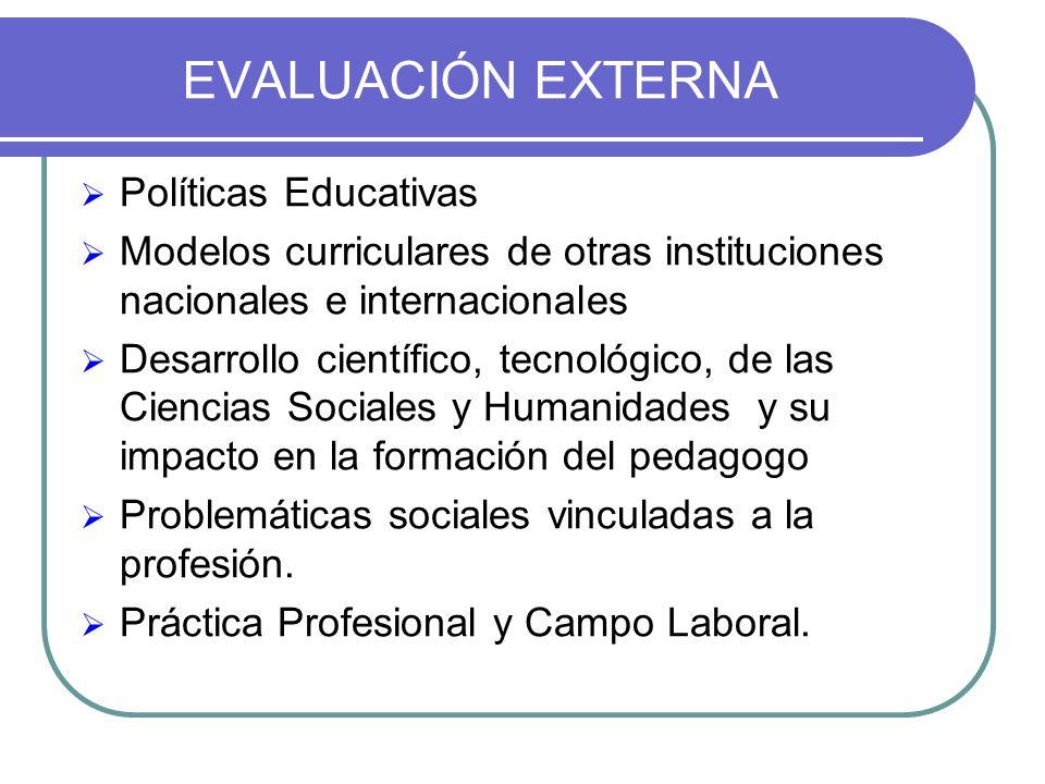 EVALUACIÓN EXTERNA Políticas Educativas Modelos curriculares de otras instituciones nacionales e internacionales Desarrollo científico, tecnológico, de las Ciencias Sociales y Humanidades y su impacto en la formación del pedagogo Problemáticas sociales vinculadas a la profesión.