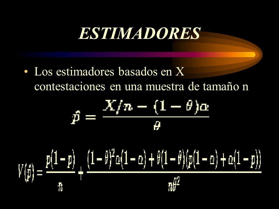 Definiciones de Probabilidades Prob de contestar Q a es Prob de contestar Q I es 1- La prob Q I de responder SI es ( CONOCIDA ) P(si)= p+ (1- p= P(si)-(1-