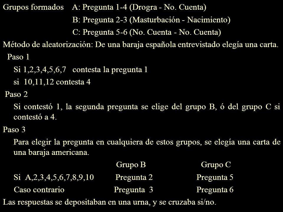 Modelo RA con 2 características sensitivas Tesis Acturía, 1976, Ramón Vera.
