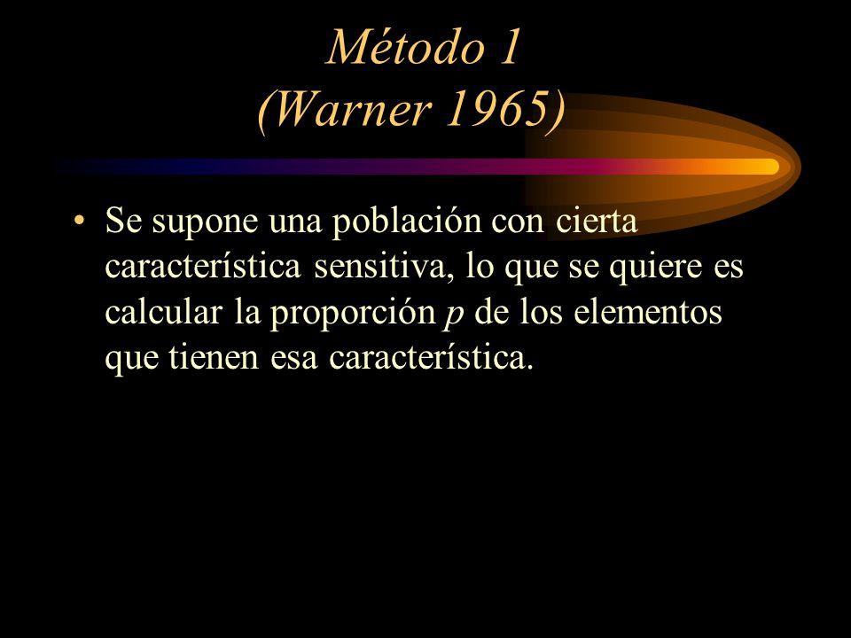 Método 1 (Warner 1965) Se supone una población con cierta característica sensitiva, lo que se quiere es calcular la proporción p de los elementos que tienen esa característica.