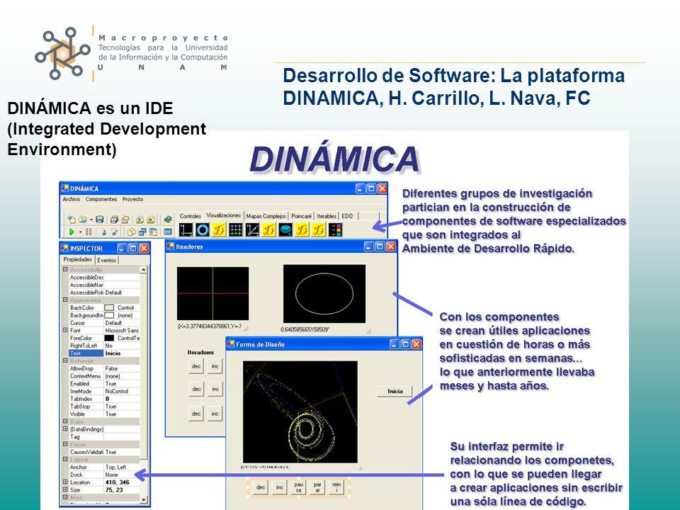 Desarrollo de Software: La plataforma DINAMICA, H. Carrillo, L. Nava, FC DINÁMICA es un IDE (Integrated Development Environment)