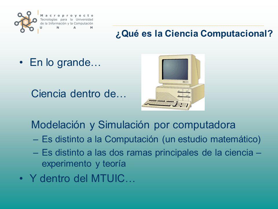 ¿Qué es la Ciencia Computacional? En lo grande… Ciencia dentro de… Modelación y Simulación por computadora –Es distinto a la Computación (un estudio m