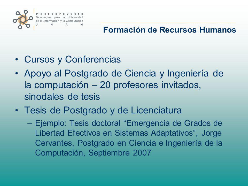 Formación de Recursos Humanos Cursos y Conferencias Apoyo al Postgrado de Ciencia y Ingeniería de la computación – 20 profesores invitados, sinodales