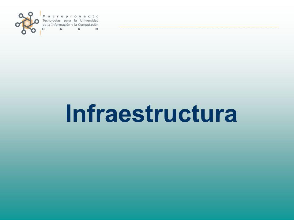 Infraestructura: Red de Laboratorios IBT ICN IIB IFC FC MTUIC Laboratorio de Sistemas Complejos Laboratorio de Bioinformática Hidrodinámica Computacional Ciencia Informática