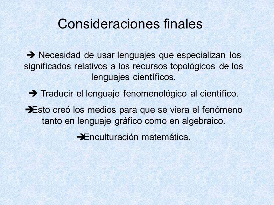 Consideraciones finales Necesidad de usar lenguajes que especializan los significados relativos a los recursos topológicos de los lenguajes científicos.