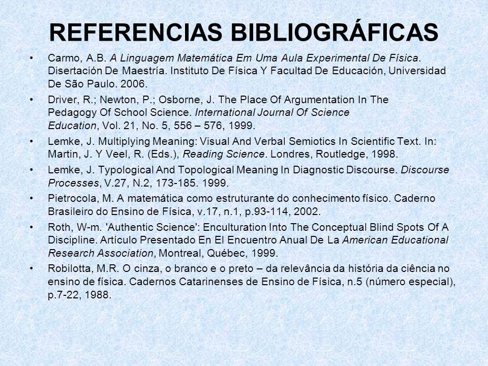 REFERENCIAS BIBLIOGRÁFICAS Carmo, A.B.A Linguagem Matemática Em Uma Aula Experimental De Física.