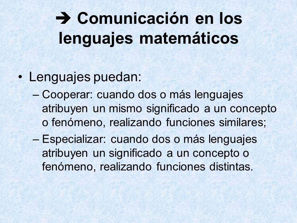 Comunicación en los lenguajes matemáticos Lenguajes puedan: –Cooperar: cuando dos o más lenguajes atribuyen un mismo significado a un concepto o fenómeno, realizando funciones similares; –Especializar: cuando dos o más lenguajes atribuyen un significado a un concepto o fenómeno, realizando funciones distintas.