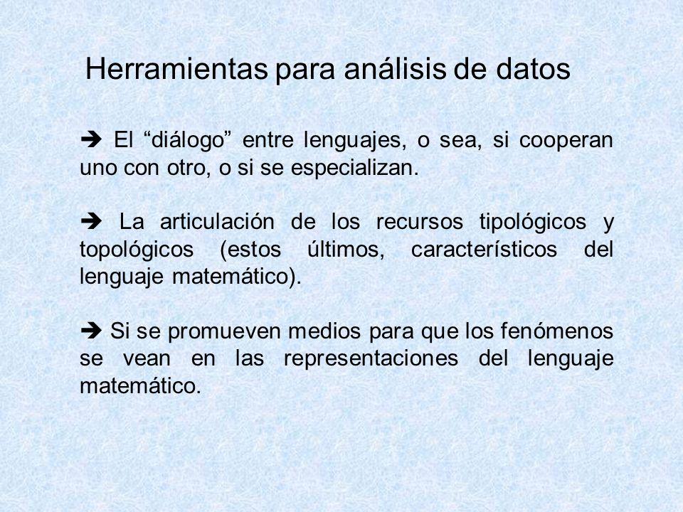 Herramientas para análisis de datos El diálogo entre lenguajes, o sea, si cooperan uno con otro, o si se especializan.