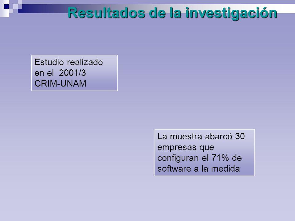 Resultados de la investigación Estudio realizado en el 2001/3 CRIM-UNAM La muestra abarcó 30 empresas que configuran el 71% de software a la medida