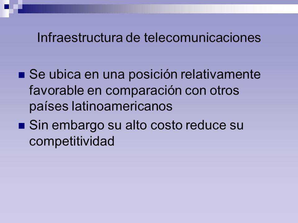 Infraestructura de telecomunicaciones Se ubica en una posición relativamente favorable en comparación con otros países latinoamericanos Sin embargo su alto costo reduce su competitividad