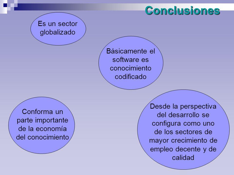 Conclusiones Es un sector globalizado Básicamente el software es conocimiento codificado Desde la perspectiva del desarrollo se configura como uno de los sectores de mayor crecimiento de empleo decente y de calidad Conforma un parte importante de la economía del conocimiento