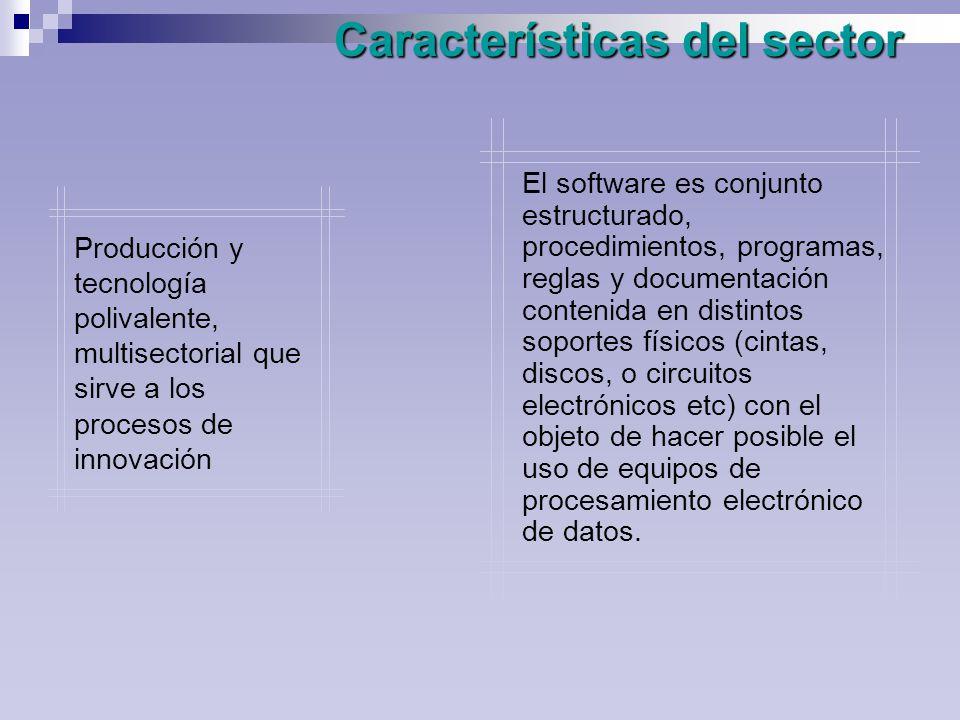 México México El desarrollo de software dentro de los distintos sectores de la economía y gobierno es mucho mayor que el desarrollo de empresas especializadas (4,67 veces más).