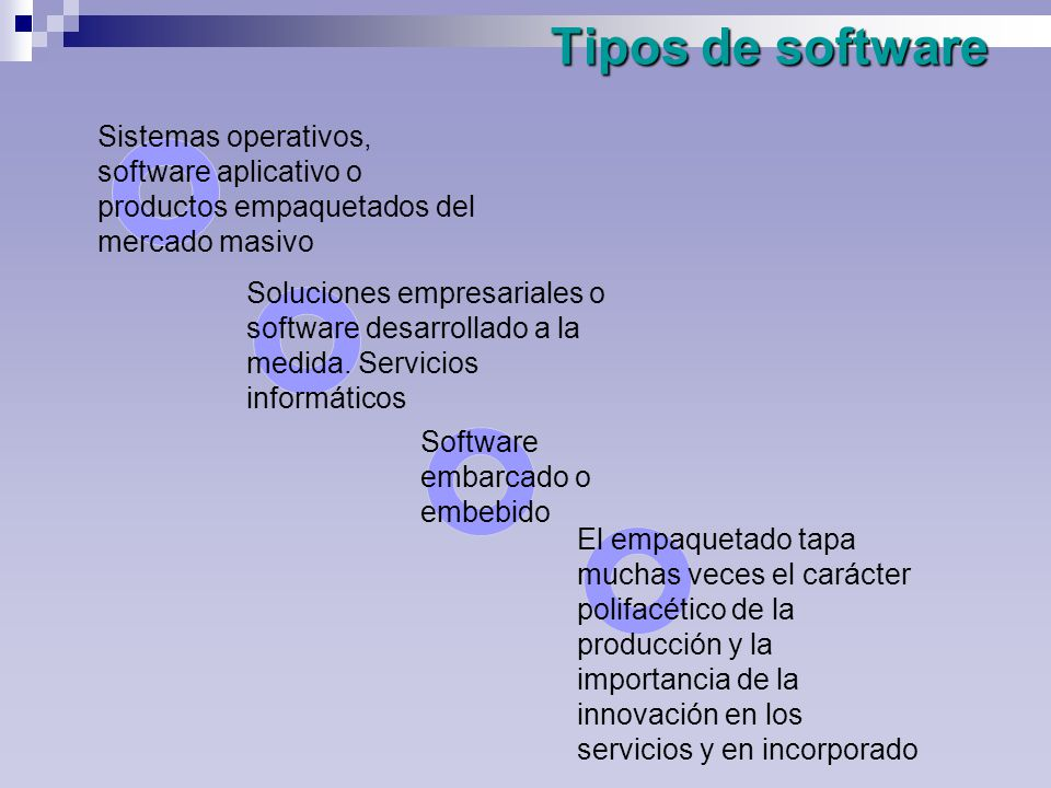 Tipos de software Sistemas operativos, software aplicativo o productos empaquetados del mercado masivo Soluciones empresariales o software desarrollado a la medida.