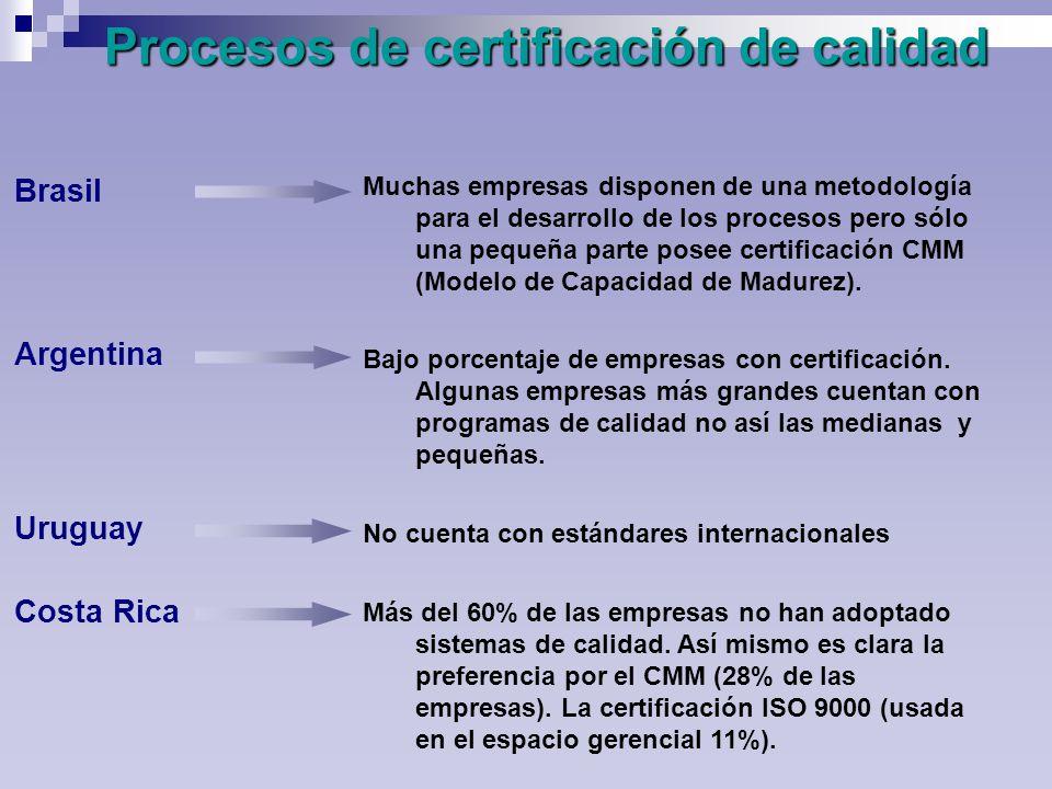 Procesos de certificación de calidad Brasil Argentina Uruguay Costa Rica Muchas empresas disponen de una metodología para el desarrollo de los procesos pero sólo una pequeña parte posee certificación CMM (Modelo de Capacidad de Madurez).