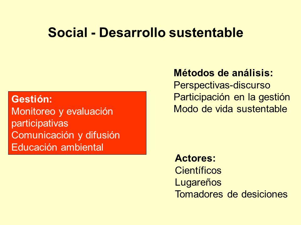 Social - Desarrollo sustentable Gestión: Monitoreo y evaluación participativas Comunicación y difusión Educación ambiental Métodos de análisis: Perspe