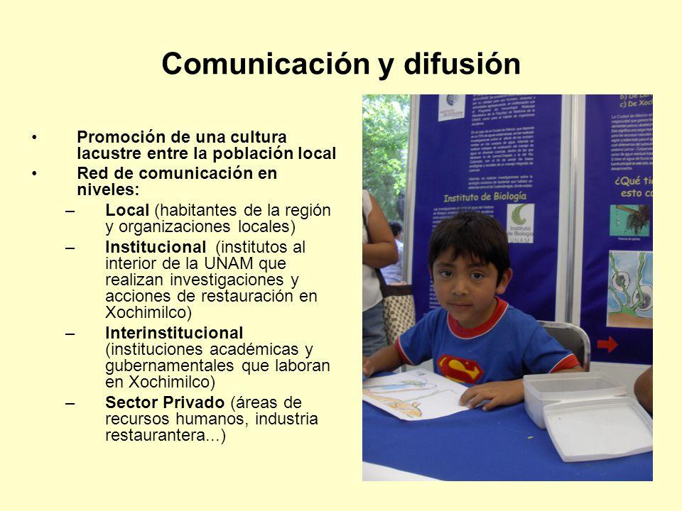 Comunicación y difusión Promoción de una cultura lacustre entre la población local Red de comunicación en niveles: –Local (habitantes de la región y o