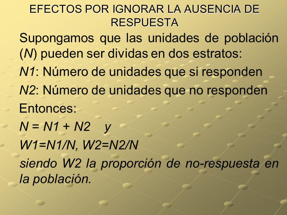 EFECTOS POR IGNORAR LA AUSENCIA DE RESPUESTA Supongamos que las unidades de población (N) pueden ser dividas en dos estratos: N1: Número de unidades que si responden N2: Número de unidades que no responden Entonces: N = N1 + N2 y W1=N1/N, W2=N2/N siendo W2 la proporción de no-respuesta en la población.