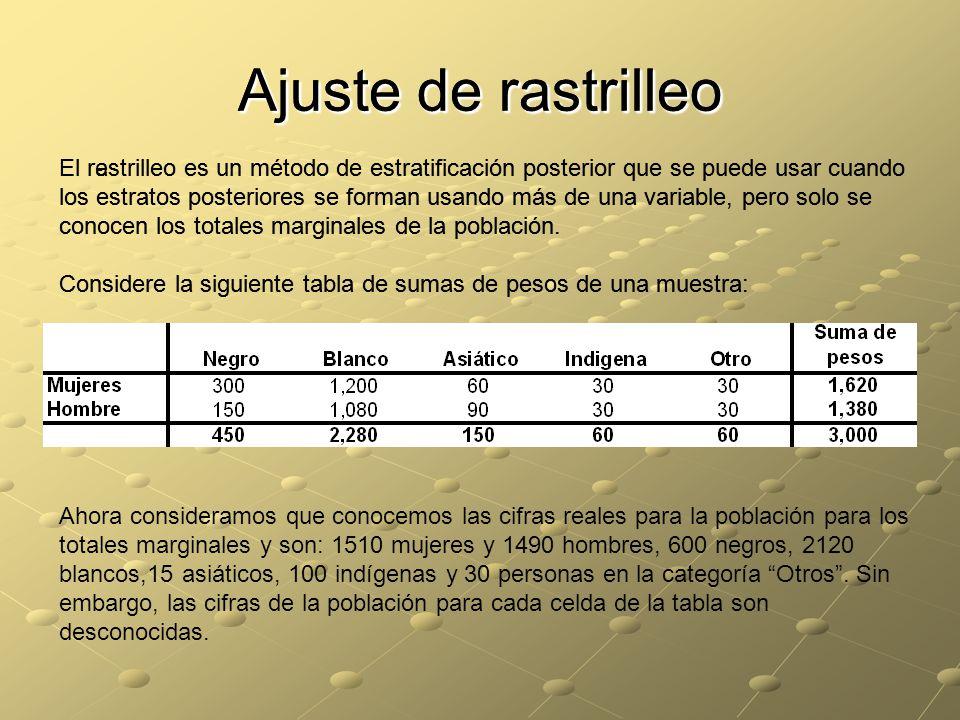 Ajuste de rastrilleo El restrilleo es un método de estratificación posterior que se puede usar cuando los estratos posteriores se forman usando más de una variable, pero solo se conocen los totales marginales de la población.