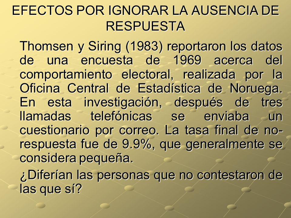 EFECTOS POR IGNORAR LA AUSENCIA DE RESPUESTA Thomsen y Siring (1983) reportaron los datos de una encuesta de 1969 acerca del comportamiento electoral, realizada por la Oficina Central de Estadística de Noruega.