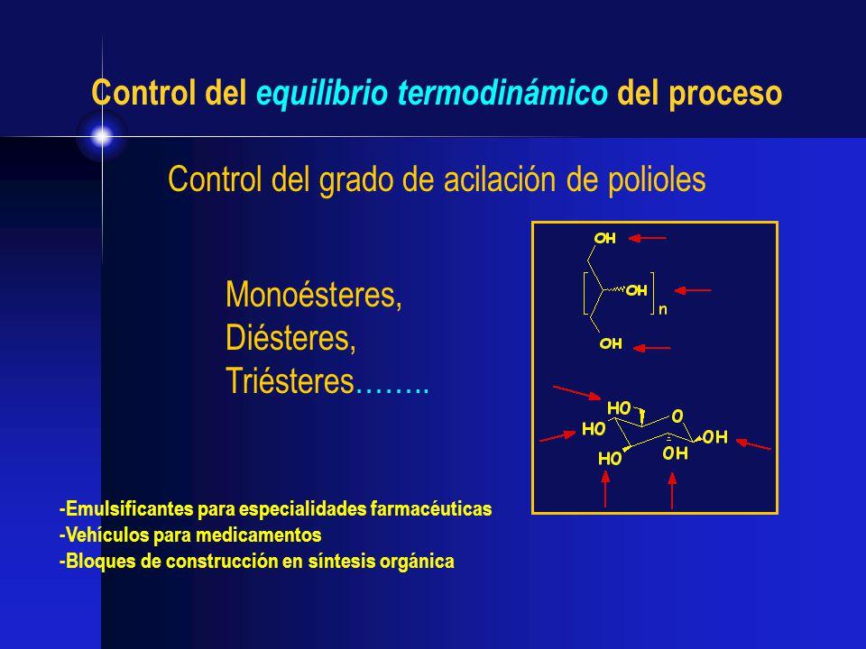 Control del equilibrio termodinámico del proceso Control del grado de acilación de polioles Monoésteres, Diésteres, Triésteres…….. -Emulsificantes par