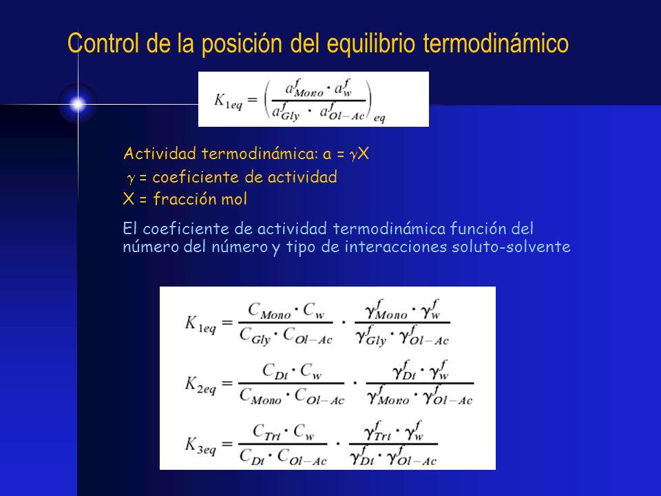 Actividad termodinámica: a = X = coeficiente de actividad X = fracción mol El coeficiente de actividad termodinámica función del número del número y t