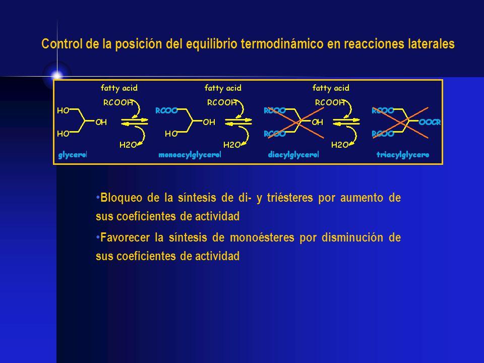 Control de la posición del equilibrio termodinámico en reacciones laterales Bloqueo de la síntesis de di- y triésteres por aumento de sus coeficientes