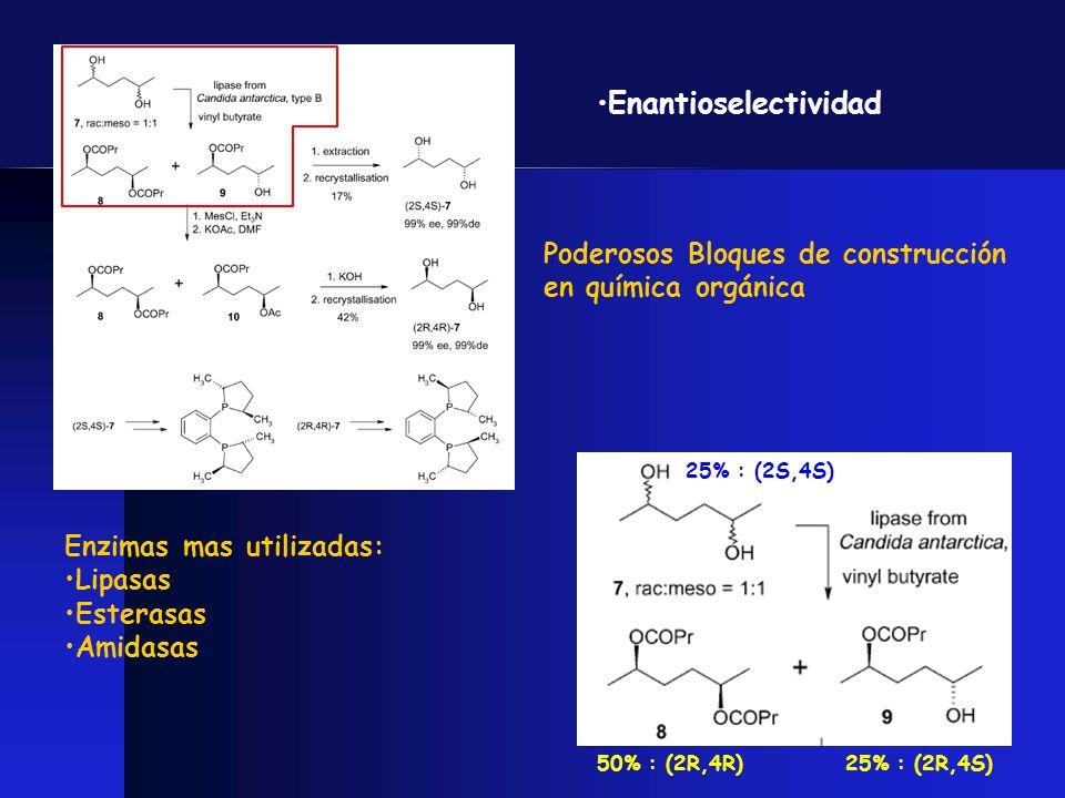 50% : (2R,4R)25% : (2R,4S) 25% : (2S,4S) Enantioselectividad Poderosos Bloques de construcción en química orgánica Enzimas mas utilizadas: Lipasas Est