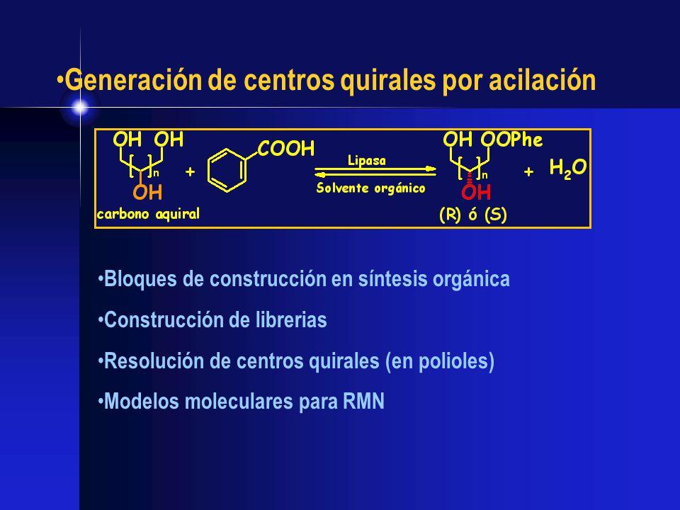 Generación de centros quirales por acilación Bloques de construcción en síntesis orgánica Construcción de librerias Resolución de centros quirales (en