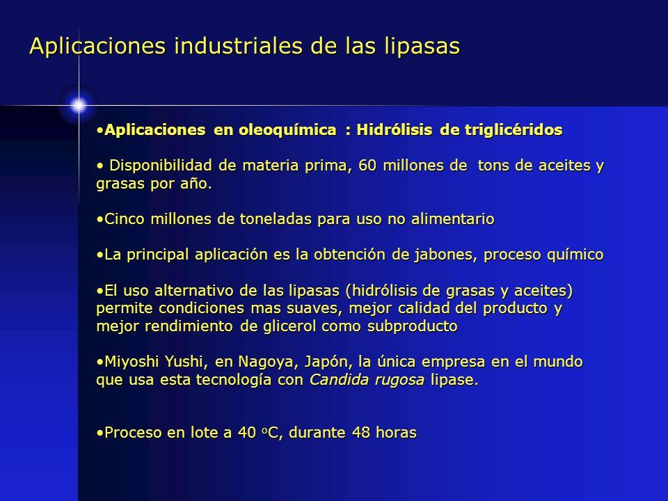 Aplicaciones industriales de las lipasas Aplicaciones en oleoquímica : Hidrólisis de triglicéridosAplicaciones en oleoquímica : Hidrólisis de triglicé