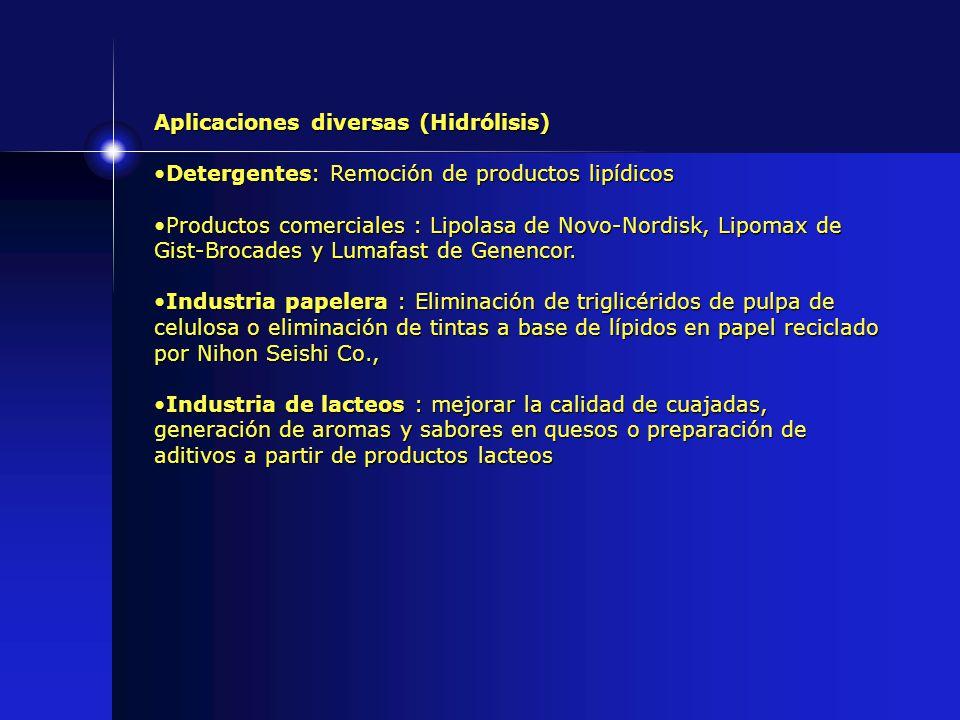 Aplicaciones diversas (Hidrólisis) Detergentes: Remoción de productos lipídicosDetergentes: Remoción de productos lipídicos Productos comerciales : Li