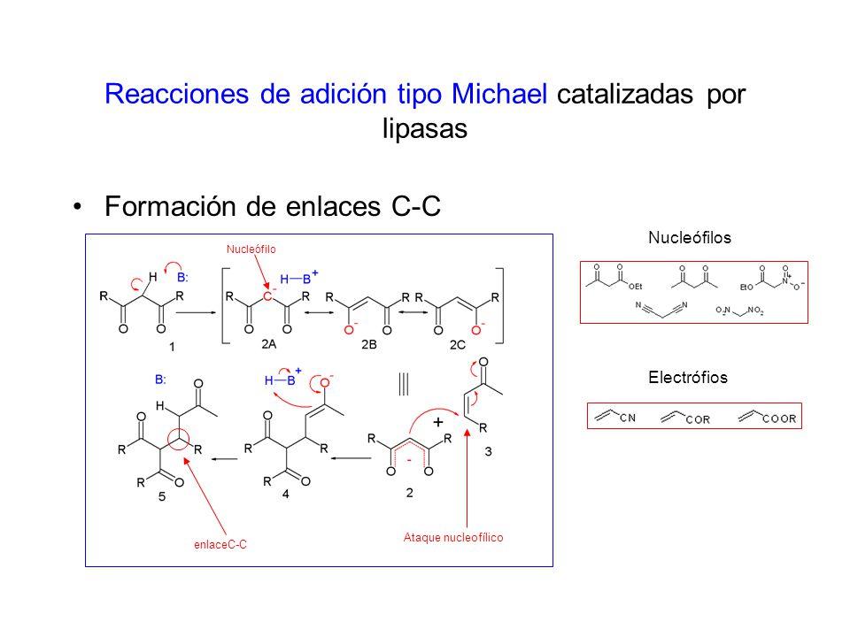 48 Reacciones de adición tipo Michael catalizadas por lipasas Formación de enlaces C-C Nucleófilo enlaceC-C Ataque nucleofílico Nucleófilos Electrófio