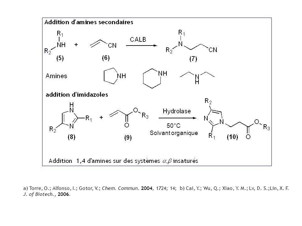 49 a) Torre, O.; Alfonso, I.; Gotor, V.; Chem. Commun. 2004, 1724; 14; b) Cai, Y.; Wu, Q.; Xiao, Y. M.; Lv, D. S.;Lin, X. F. J. of Biotech., 2006. 50°