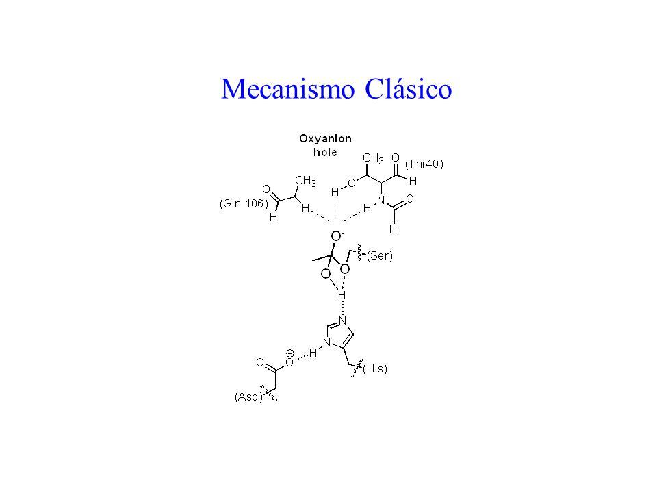 50 Mecanismo Clásico