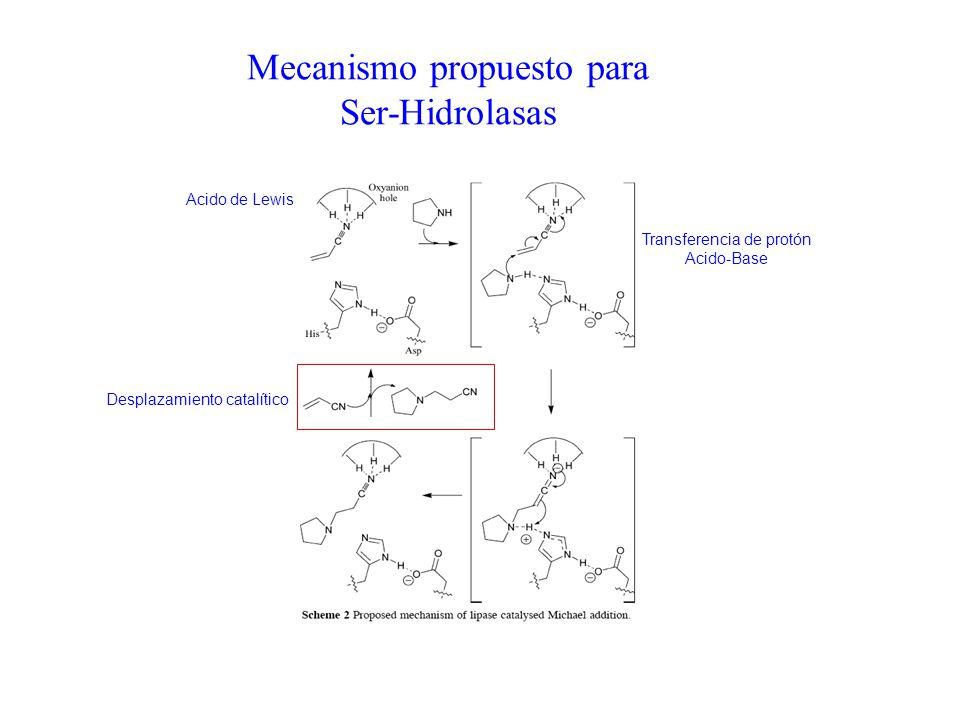 51 Mecanismo propuesto para Ser-Hidrolasas Desplazamiento catalítico Acido de Lewis Transferencia de protón Acido-Base