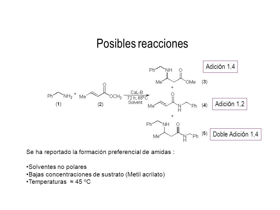 55 Adici ó n 1,4 Adici ó n 1,2 Doble Adici ó n 1,4 Posibles reacciones Se ha reportado la formación preferencial de amidas : Solventes no polares Baja