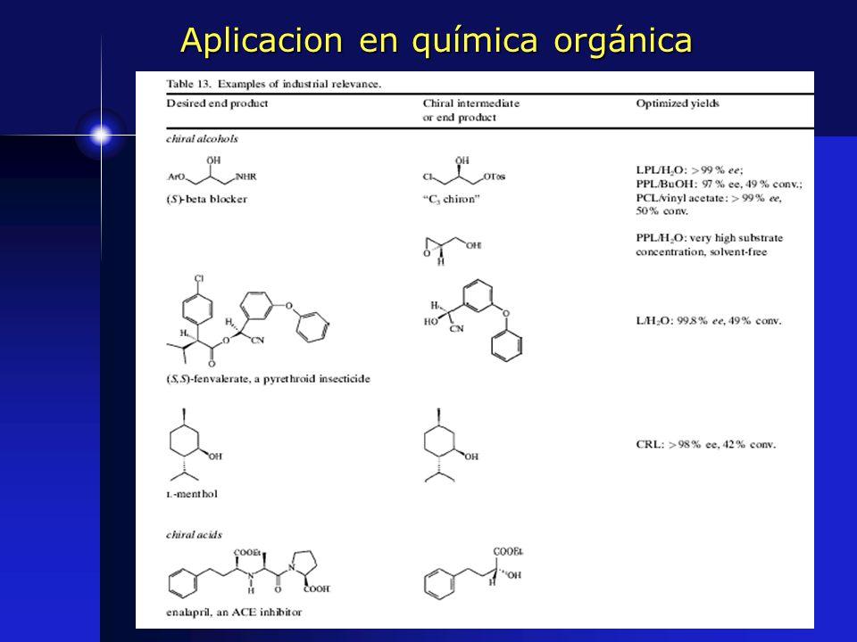 Aplicacion en química orgánica