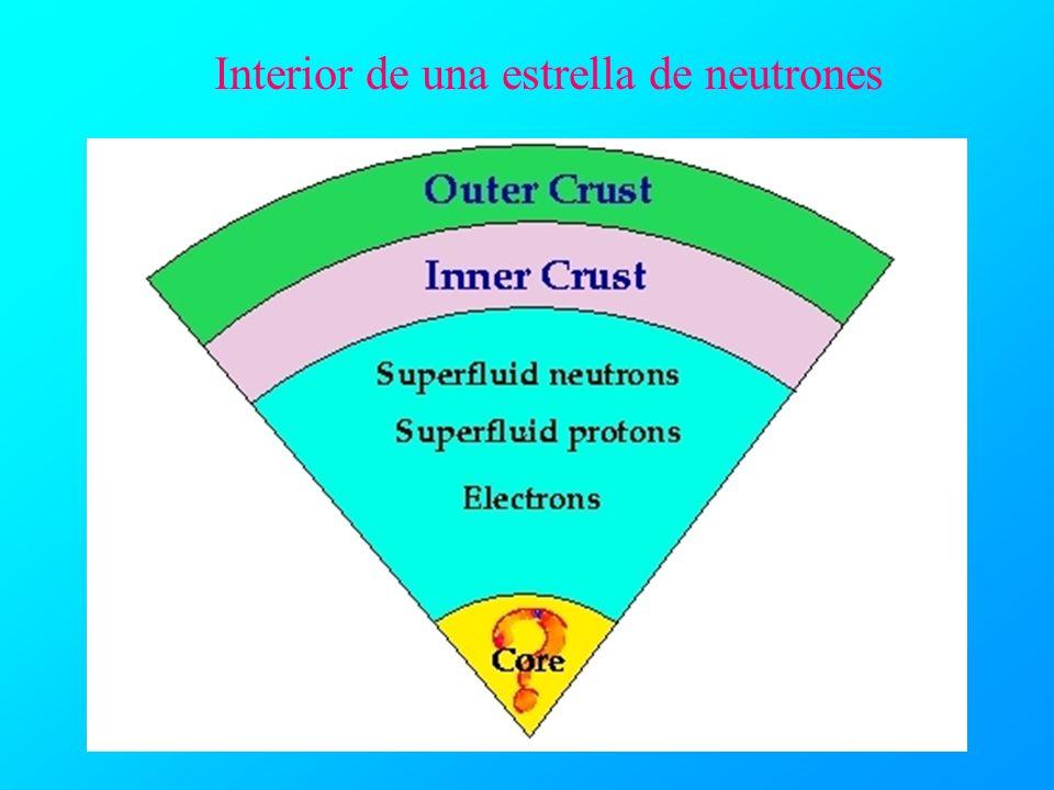 Interior de una estrella de neutrones