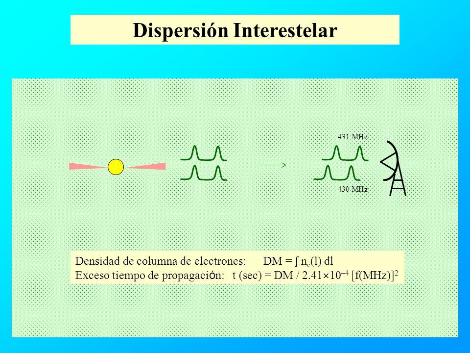 Dispersión Interestelar 431 MHz 430 MHz Densidad de columna de electrones:DM = n e (l) dl Exceso tiempo de propagaci ó n: t (sec) = DM / 2.41 10 –4 [f