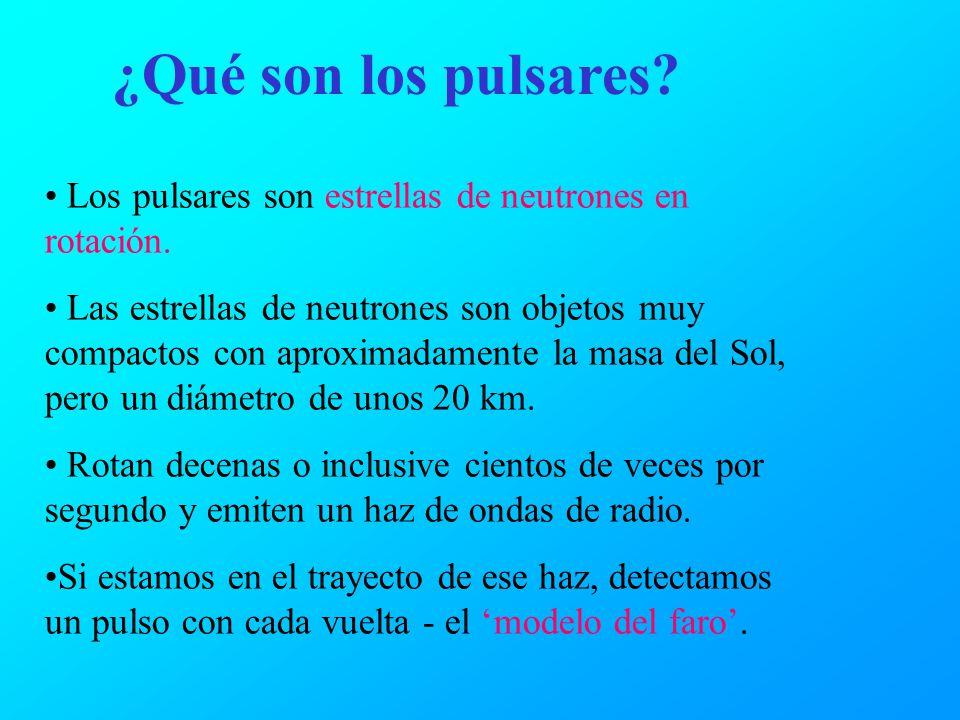 Distribución de los Períodos de los Pulsares PulsaresNormales: 0.1 - 8.5 segundos Pulsares deMilisegundos: 1.5 - 25 ms.