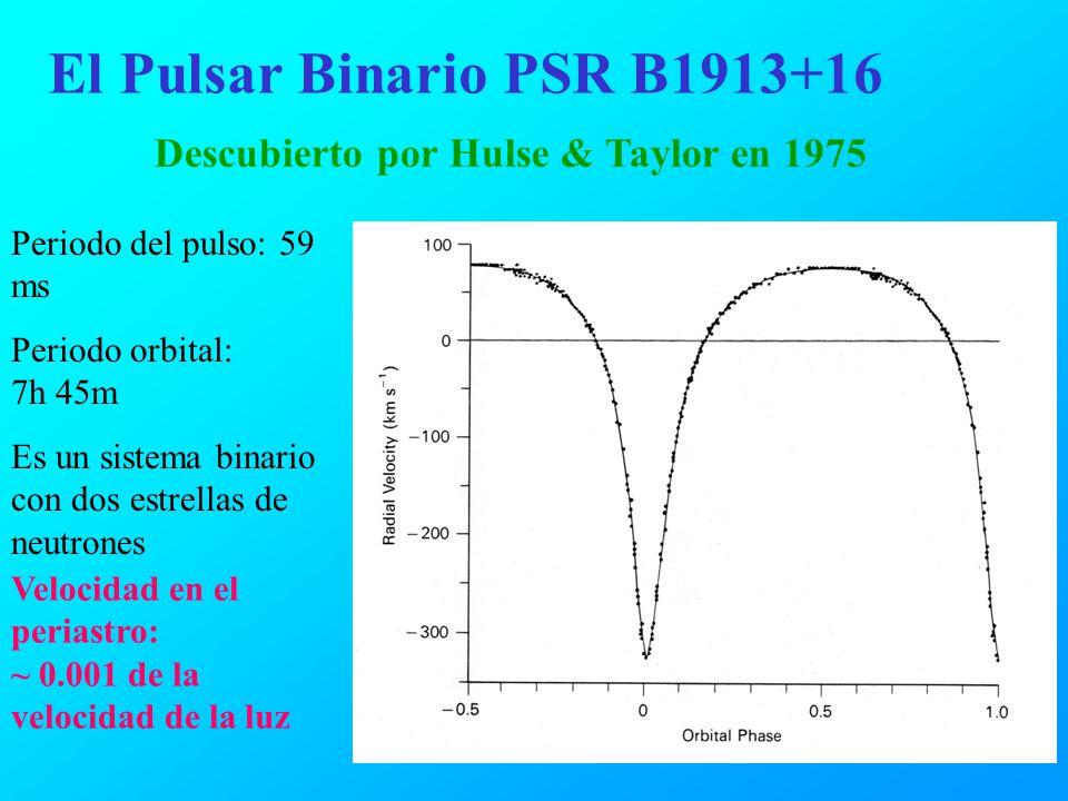 El Pulsar Binario PSR B1913+16 Descubierto por Hulse & Taylor en 1975 Periodo del pulso: 59 ms Periodo orbital: 7h 45m Es un sistema binario con dos e