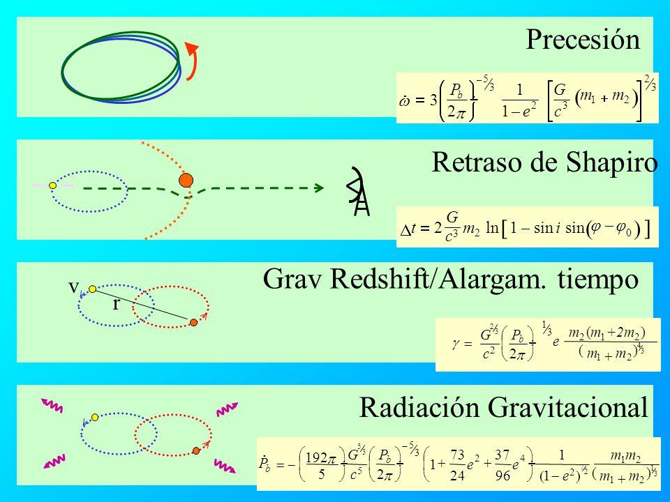 Precesión Retraso de Shapiro Radiación Gravitacional 3 2 21 32 3 5 1 1 2 3 mm c G e P b 02 3 sin 1ln2 im c G t 3 1 3 5 )( 1 1 96 37 24 73 1 25 192 21