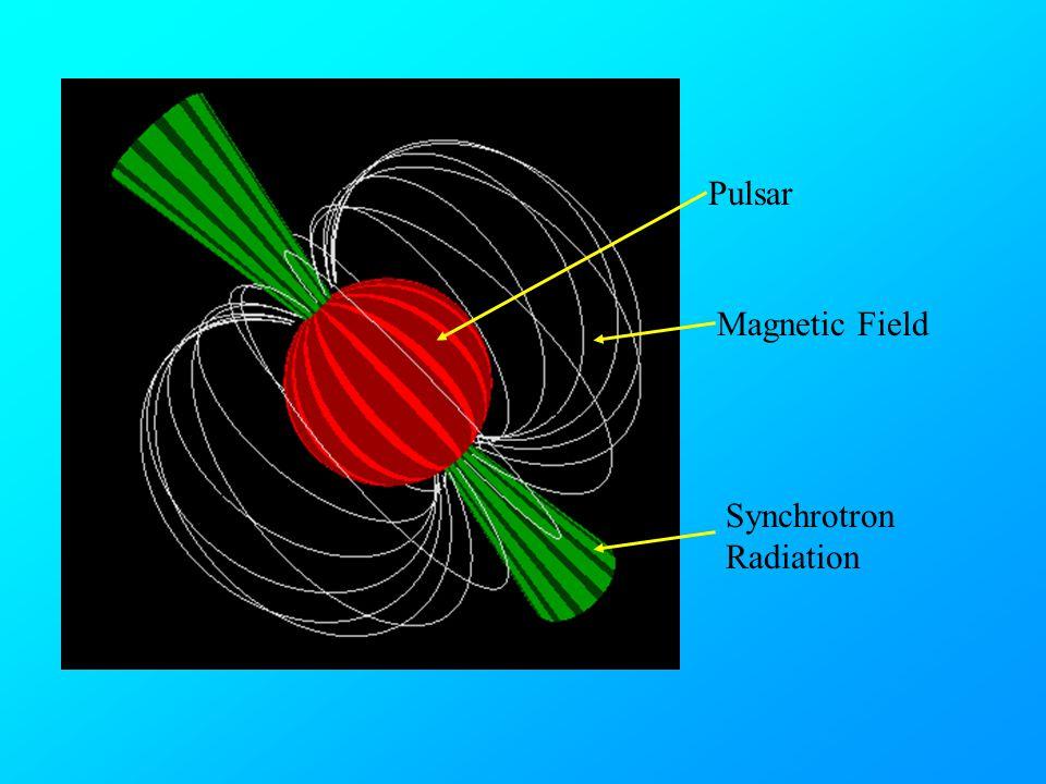 Fórmula de Radiación de Dipolo Magnético Tasa de pérdida por radiación dipolar magnética: dE/dt = -2(d 2 m/dt 2 ) 2 /3c 3 ; m = B n R 3 n /2 m: momento magnético de la NS O dE/dt = - B n 2 R 6 n n 4 sin 2 /6c 3 Larmor formula for electric dipole radiation: dE/dt = -2e^2 a^2/c^3 = -2(d d/dt)^2/c^3 dE/dt ~ 10 35 erg/s for B n ~ 10 12 & P=0.1s Solución a esta ecuación e índice de frenado: E = I n 2 d n /dt = - K n a ; a: índice de frenado Para el modelo de dipolo a=3.