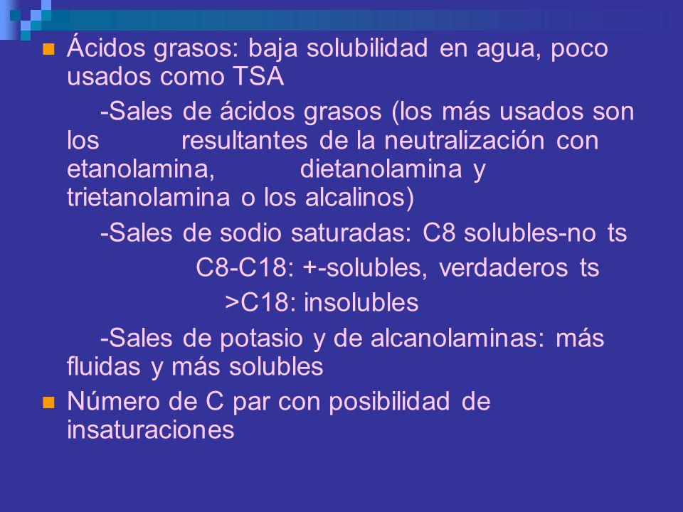 Ácidos grasos: baja solubilidad en agua, poco usados como TSA -Sales de ácidos grasos (los más usados son los resultantes de la neutralización con eta