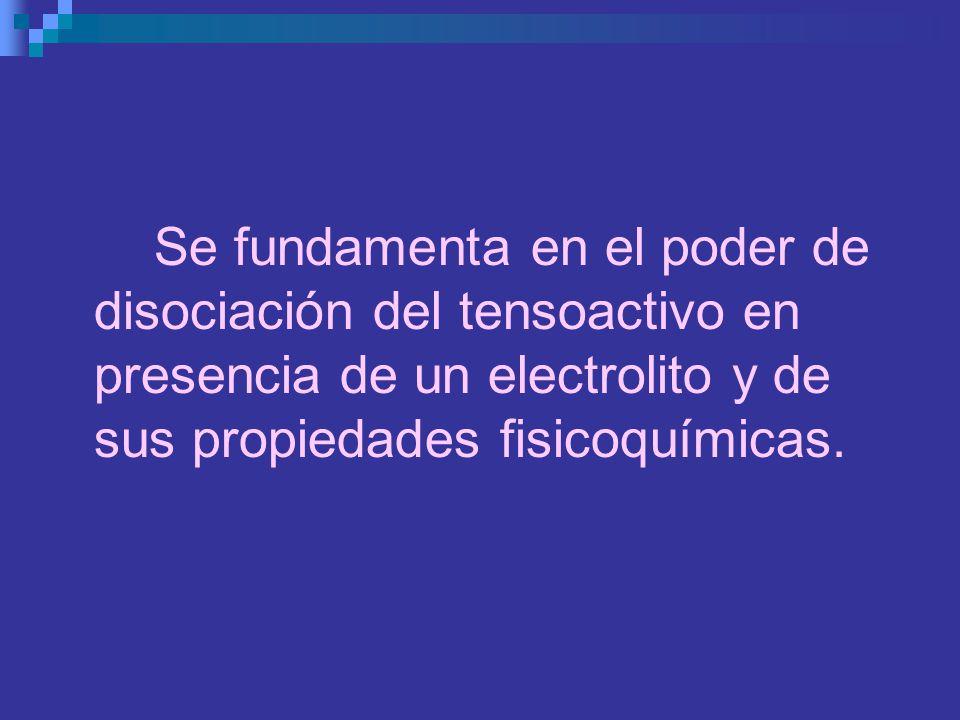 Se fundamenta en el poder de disociación del tensoactivo en presencia de un electrolito y de sus propiedades fisicoquímicas.