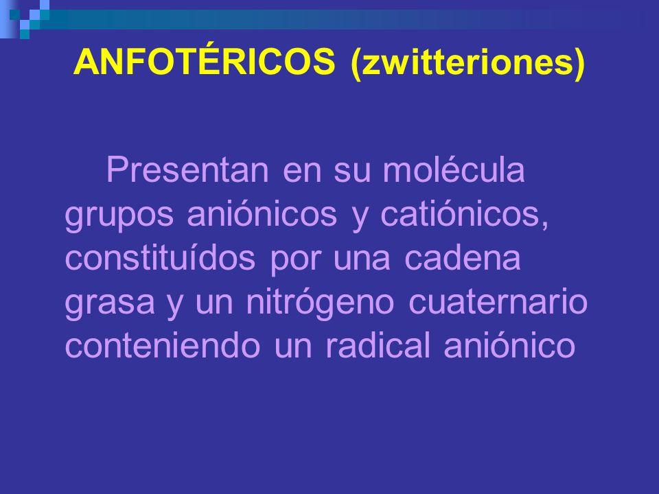 ANFOTÉRICOS (zwitteriones) Presentan en su molécula grupos aniónicos y catiónicos, constituídos por una cadena grasa y un nitrógeno cuaternario conten