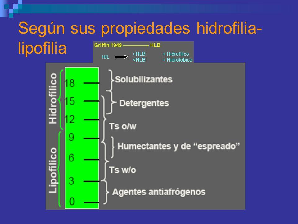 Según sus propiedades hidrofilia- lipofilia